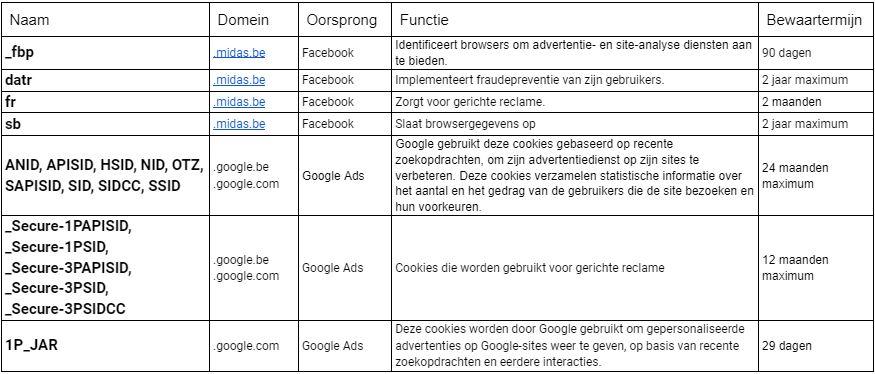 Marketing NL V2